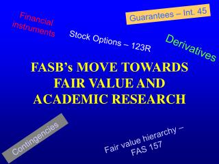 FASB's MOVE TOWARDS FAIR VALUE AND ACADEMIC RESEARCH