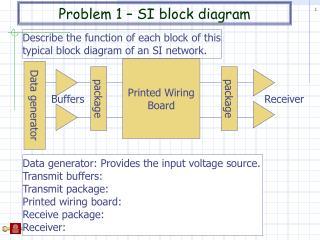 Problem 1 – SI block diagram