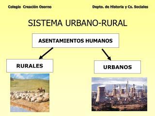 SISTEMA URBANO-RURAL
