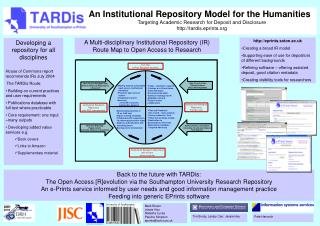 An Institutional Repository Model for the Humanities