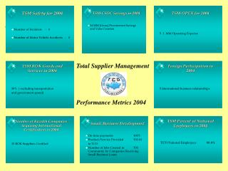 Total Supplier Management Performance Metrics 2004
