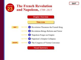 The French Revolution and Napoleon,  1789–1815