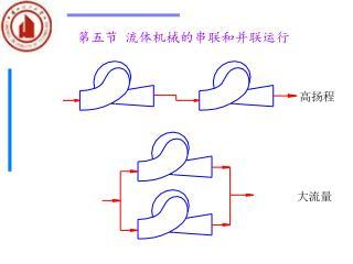 第五节 流体机械的串联和并联运行