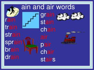 ain and air words