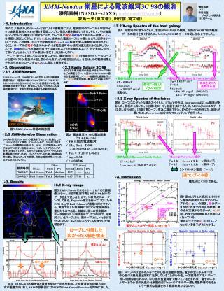 XMM-Newton  衛星による電波銀河3 C 98 の観測 磯部直樹( NASDA→JAXA;  isobe.naoki@jaxa.jp ) 牧島一夫(東大理)、田代信(埼大理)