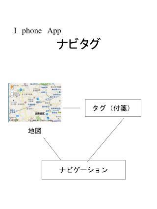 I phone App      ナビタグ
