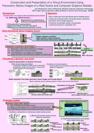 Full panoramic representation  Depth information from the real world