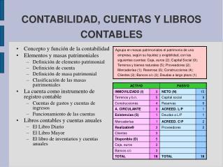 CONTABILIDAD, CUENTAS Y LIBROS CONTABLES