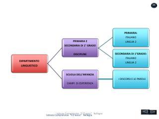 Istituto Comprensivo