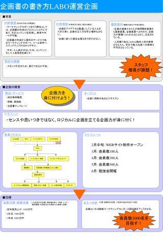 企画書の書き方 LABO 運営企画