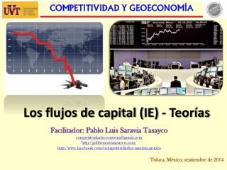 Facilitador: Pablo Luis Saravia Tasayco competitividadyeconomia@gmail
