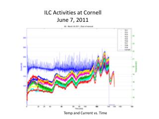 ILC Activities at Cornell June 7, 2011