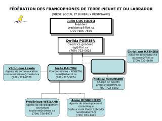 FÉDÉRATION DES FRANCOPHONES DE TERRE-NEUVE ET DU LABRADOR (SIÈGE SOCIAL ET BUREAUX RÉGIONAUX)