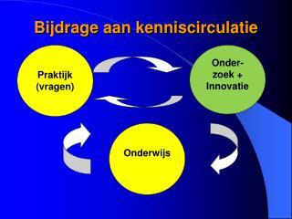 Bijdrage aan kenniscirculatie