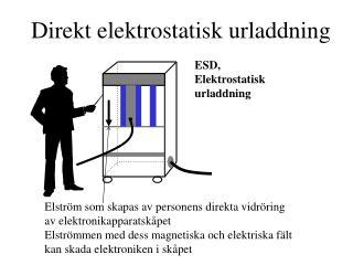 Direkt elektrostatisk urladdning
