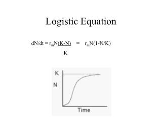 Logistic Equation