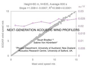NEXT-GENERATION ACOUSTIC WIND PROFILERS
