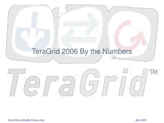 TeraGrid 2006 By the Numbers