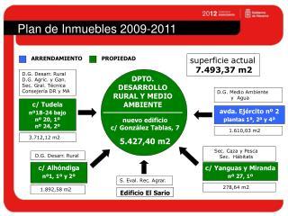 Plan de Inmuebles 2009-2011