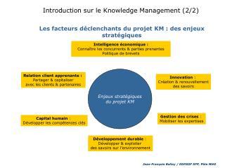 Les facteurs déclenchants du projet KM : des enjeux stratégiques