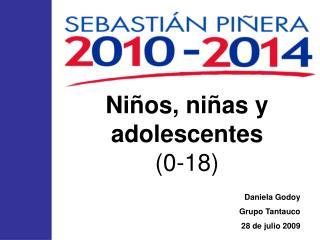 Niños, niñas y adolescentes (0-18)