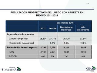 RESULTADOS PROSPECTIVOS DEL JUEGO CON APUESTA EN MEXICO 2011-2015