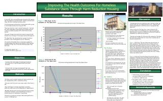Improving The Health Outcomes For Homeless Substance Users Through Harm Reduction Housing