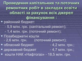 районний бюджет:     - 5,9 млн. грн. (капітальний ремонт);     - 1,4 млн. грн. (поточний ремонт);