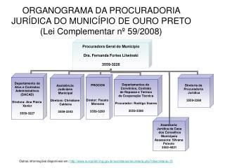 ORGANOGRAMA DA PROCURADORIA JURÍDICA DO MUNICÍPIO DE OURO PRETO (Lei Complementar nº 59/2008)