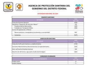 AGENCIA DE PROTECCIÓN SANITARIA DEL GOBIERNO DEL DISTRITO FEDERAL