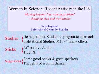 Women In Science: Recent Activity in the US  Moving beyond the woman problem  - changing men and institutions  Fran Bage