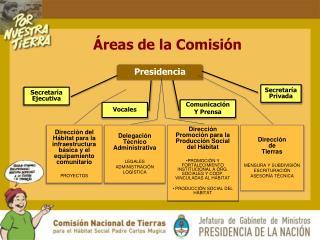 Áreas de la Comisión