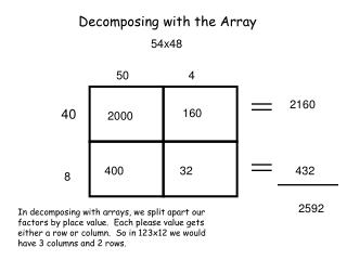 Decomposing with the Array