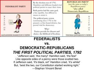FEDERALISTS  vs.  DEMOCRATIC-REPUBLICANS THE FIRST POLITICAL PARTIES, 1792