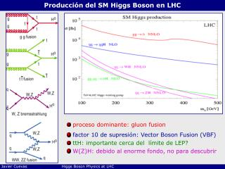 Producción del SM Higgs Boson en LHC
