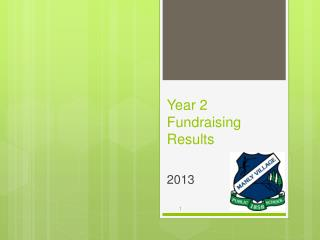 Year 2 Fundraising Results