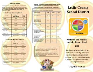 Nutrition and Physical Activity Report Card 2011