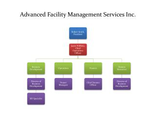 Advanced Facility Management Services Inc.