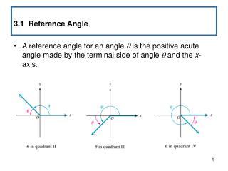 3.1  Reference Angle