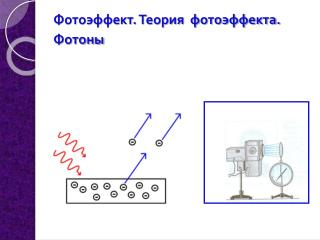 Фотоэффект. Теория  фотоэффекта.  Фотоны