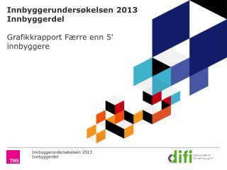 Innbyggerundersøkelsen 2013 Innbyggerdel Grafikkrapport Færre enn 5' innbyggere