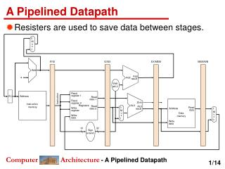 A Pipelined Datapath