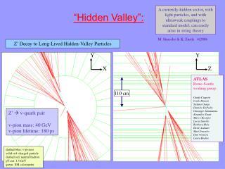 Hidden Valley :