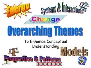 To Enhance Conceptual Understanding