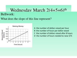 Wednesday March 2(4+5+6) th