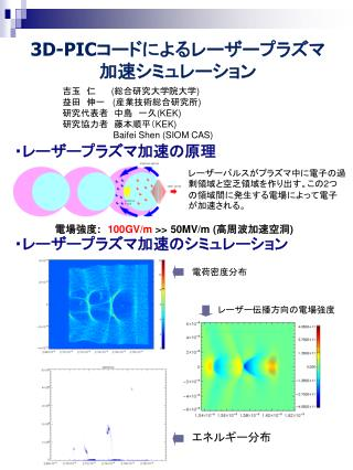 3D-PIC コードによるレーザープラズマ加速シミュレーション