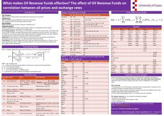 What makes Oil Revenue Funds effective The effect of Oil Revenue Funds on correlation between oil prices and exchange ra