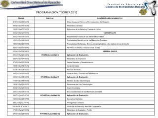 Facultad de Odontología Cátedra de Biomateriales Dentales
