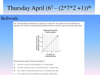 Thursday April (6 2  – (2*7*2 +1)) th