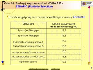 Case 0 3 :  Επιλογή Χαρτοφυλακίου Ι «ΖΗΤΑ  A.E. » ΣΕΝΑΡΙΟ ( Portfolio Selection)